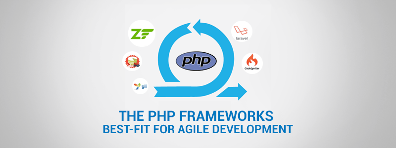 The PHP frameworks best-fit for agile development