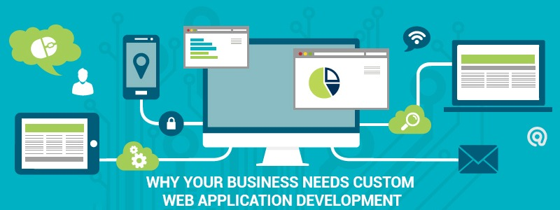Why your business needs custom web application development