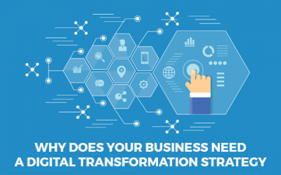 Why does your business need a Digital Transformation Strategy?